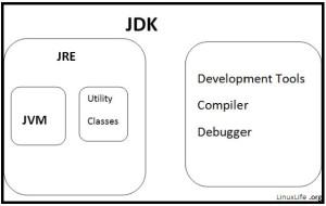 JDK-JRE